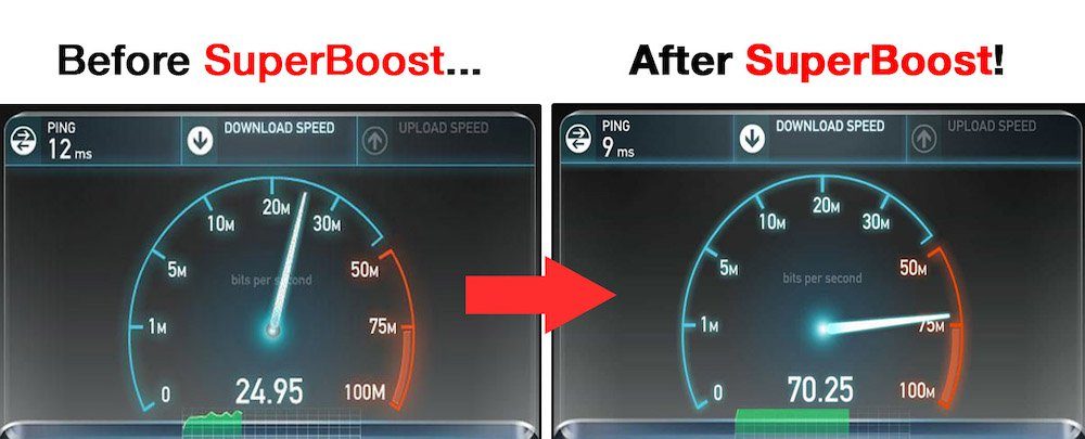 wifi ultraboost gives you better internet speed