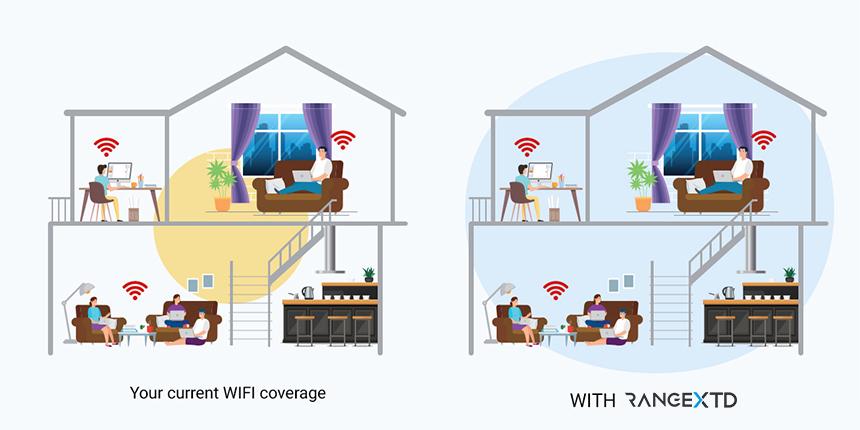 houses wifi range