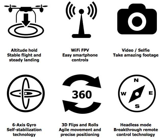 drone a pro features
