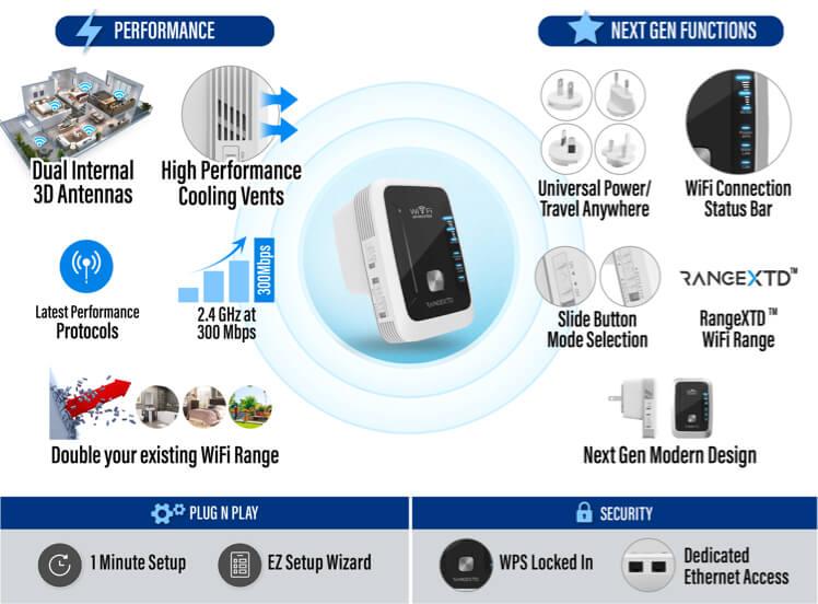 rangextd features and benefits